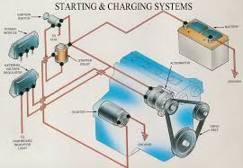 vehicle wiring diagram vehicle wiring diagrams starting charging vehicle wiring diagram starting charging
