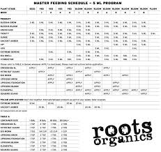 Roots Organic Feeding Chart 45 Expert Roots Organic Soil Grow Feed Chart