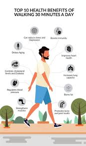 Top 10 Health Benefits Of Walking 30 Minutes A Day By Tanya