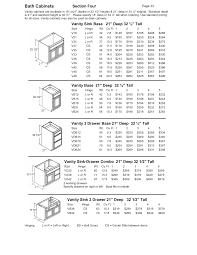 Kitchen Countertop Average Counter Depth Standard Cabinet Widths