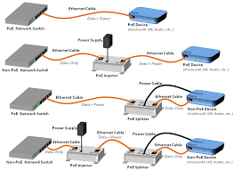 usb over ethernet wiring diagram on usb images free download Cat5 Poe Wiring Diagram usb over ethernet wiring diagram 8 usb to rj45 cable wiring diagram isdn wiring diagram cat5 wiring diagram for poe