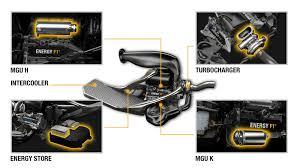 2014 renault f1 1 6 v6 engine diagram 2014 renault f1 1 6 v6 engine diagram