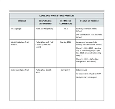 Weekly Project Status Report Sample Weekly Work Report Sample Iso Certification Co