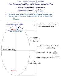 parametric equation of a circle jennarocca