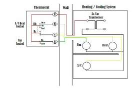 thermostat wiring instructions on how to do it yourself Fireplace Thermostat Wiring Fireplace Thermostat Wiring #25 gas fireplace thermostat wiring diagram