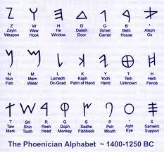 In fact, this relationship makes it. The Phoenician Alphabet Phoenician Alphabet Hebrew Alphabet Ancient Hebrew