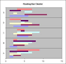 Floating Column Chart Float Cluster
