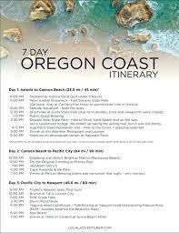 Tide Tables Newport Oregon Thebutcherandbarrel Co