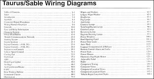 2004 ford taurus mercury sable wiring diagrams manual original 2004 ford taurus mercury sable wiring diagrams manual original · table of contents