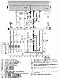 2000 jetta wiring diagram 2000 jetta coolant diagram \u2022 free wiring 2004 vw beetle radio wiring diagram at 2000 Vw Beetle Radio Wiring Diagram