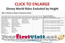 Star Tours Height Requirement Disney World Myvacationplan Org