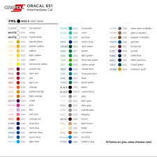 Oracal 651 Color Chart