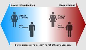 Less Less Alchohol Drinking Drinking Drinking Alchohol