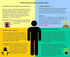 Headington Institute Blog What Influences How I Handle