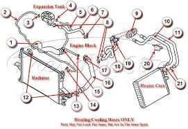 2006 volvo s60 belt engine image for user manual volvo s40 engine diagram in addition volvo s40 on 99 volvo s70