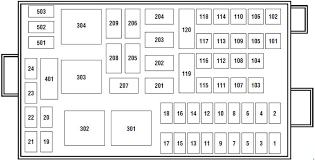2000 ford f750 fuse diagram wiring diagram article review ford f 750 2000 2003 fuse box diagram auto geniusford f 650 fuse box