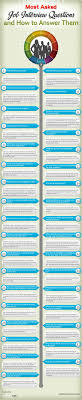 job interview questions and answers infographics mania job interview questions and answers infographic