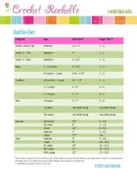 37 Best Baby Size Chart Images Baby Size Chart Baby Size