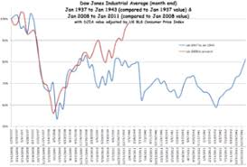 Comparisons Between The Great Recession And The Great