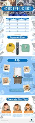 Definite Guide To Hair Clipper Sizes Hairclippersclub