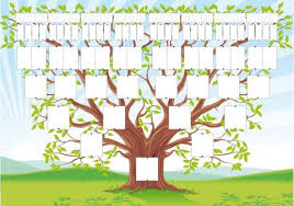 make a family tree online free online family tree maker free family tree template family