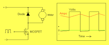 electronic speed control esc circuits working and applications electronic speed controller circuit