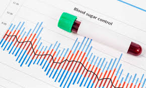 blood sugar glucose converter for diabetes