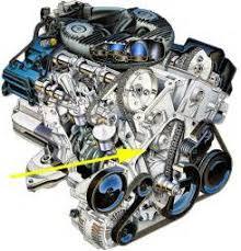 similiar 02 chrysler sebring 2 7 water pump replacing keywords as well bmw m5 v10 engine on 2004 chrysler sebring 2 7 engine diagram