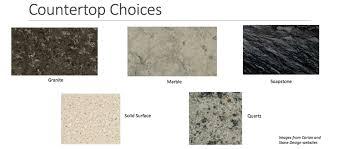 Kitchen Countertop Material Comparison Chart Kitchen Countertop Surfaces Comparison Chart Recycled Glass