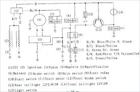 roketa 400cc atv wiring diagram starter solenoid home improvement roketa 400cc atv wiring diagram wiring diagram parts schematics diagrams wiring diagram home improvement wilson gif roketa 400cc atv wiring diagram