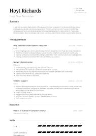 Help Desk Technician Resume Help Desk Technician Resume Samples Templates Visualcv