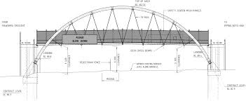 Steel Arch Truss Design Managing Challenges And Mitigating Risks In Design