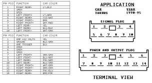 95 f250 radio wiring diagram 95 wiring diagrams online