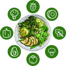Plant Based Diet Chart Whole Food Plant Based Diet Guide Center For Nutrition