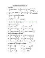 Derivative Rules Differentiatidn Rule 5 Basic Rules 1 Dc 0 C A T 1