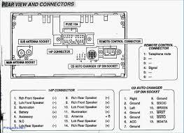 stero dishwasher wiring diagrams for er44 circuit connection diagram \u2022 stero dishwasher wiring diagrams for er66s at Stero Dishwasher Wiring Diagram