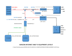 fios wiring diagram fios image wiring diagram fios tv wiring diagram fios home wiring diagrams on fios wiring diagram
