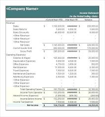 Financial Balance Sheet Template Income Statement And Balance Sheet Template