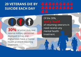 Military Suicide Rate Chart Mental Health First Aid For Veterans Mental Health First Aid