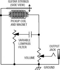 eliminating troublesome hum buzz created by electric guitars figure 1 a typical electric guitar circuit