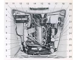 1971 volvo 1800 e engine compartment 1 temperature sensor for induction air 2 throttle switch 3 cold start valve 4 alternator 5 inlet duct 6 pressure sensor