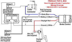 towing guide travln toys inc tracy ca central valley s know your tow vehicle do not exceed the gross vehicle weight rating gvwr of your tow vehicle as specified by the manufacturer