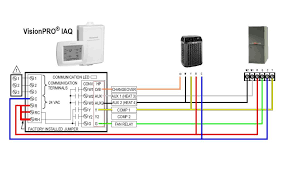 wiring diagram thermostat honeywell honeywell rth6350 thermostat Honeywell Rth6350 Wiring Diagram wiring diagram thermostat honeywell honeywell iaq wiring diagram 2iaq wiring images database honeywell rth6350d wiring diagram