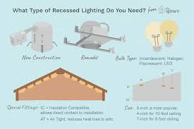 Remodel Recessed Lighting Led What To Know Before You Buy Recessed Lights