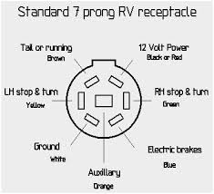 6 pole trailer wiring diagram lovely pollak 7 pin wiring diagram 6 pole trailer wiring diagram astonishing 7 pole rv plug wiring diagram of 6 pole trailer
