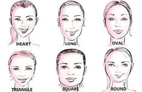 Face Shape Chart Found The Best Bangs For Every Face Shape According To