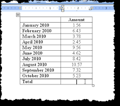Sum Total Sum A Table Column In Word