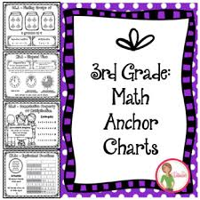 3rd Grade Anchor Charts Math 3rd Grade Anchor Charts For Students Black White