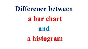 What Is The Difference Between A Bar Chart And A Histogram