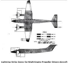plane amp helicopter lightning strike diagrams astrostrike multi engine propeller driven aircraft